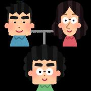 family_iden遺伝